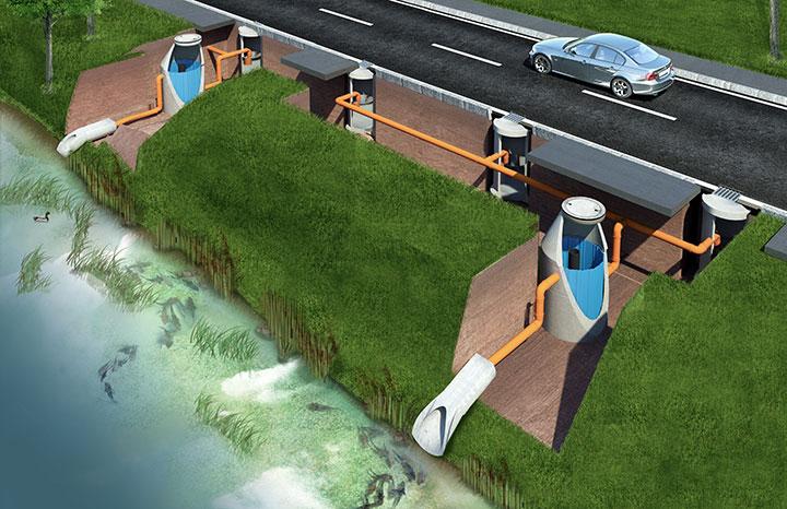 Behandlungsanlagen für Regenwasser