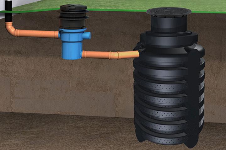 Regenwasserfilter für die Verrieselung Schaubild
